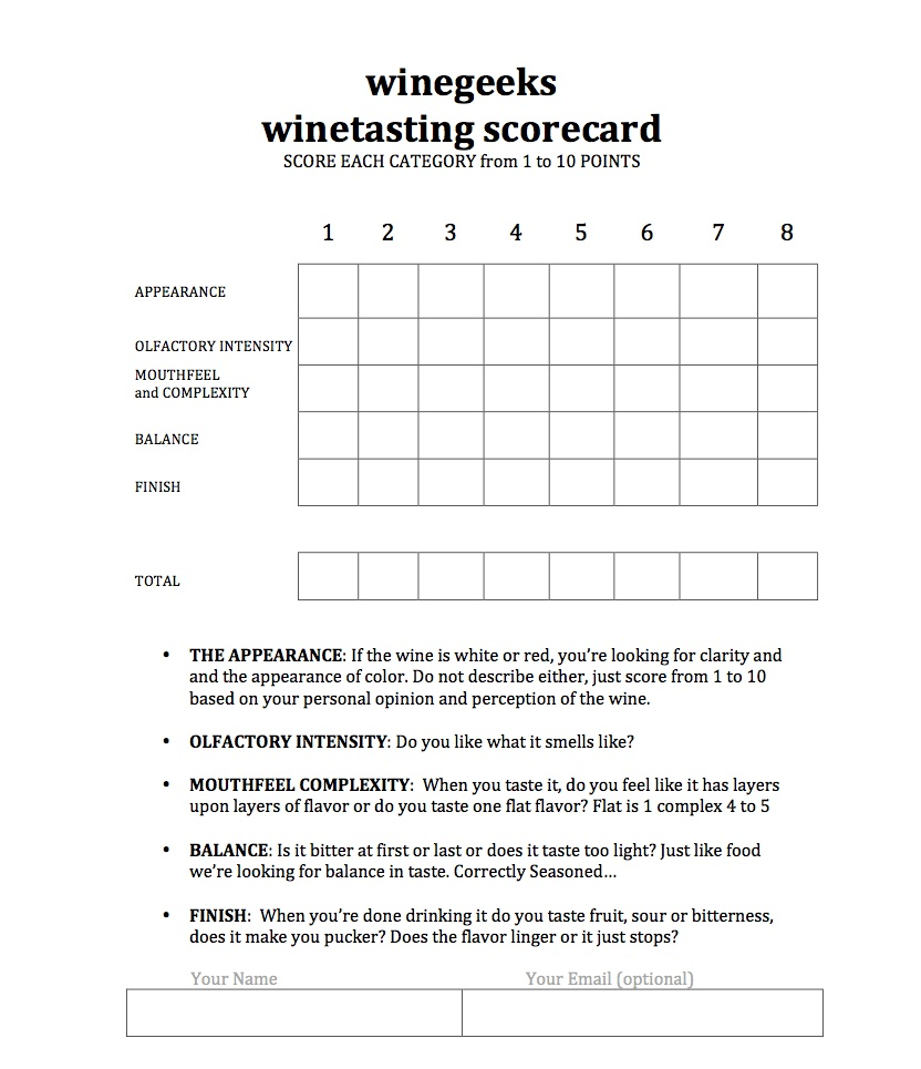 The winegeeks scorecard