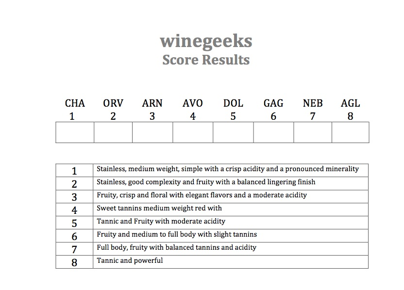WInegeeks-Results